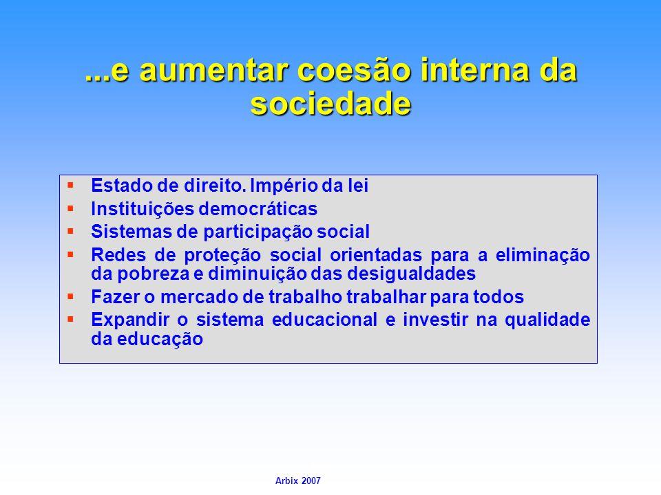 Arbix Arbix 2007...e aumentar coesão interna da sociedade Estado de direito. Império da lei Instituições democráticas Sistemas de participação social
