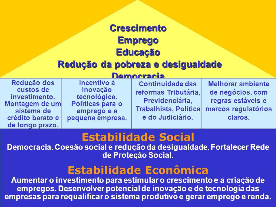 Arbix Arbix 2007 CrescimentoEmpregoEducação Redução da pobreza e desigualdade Redução da pobreza e desigualdadeDemocracia Estabilidade Social Democrac