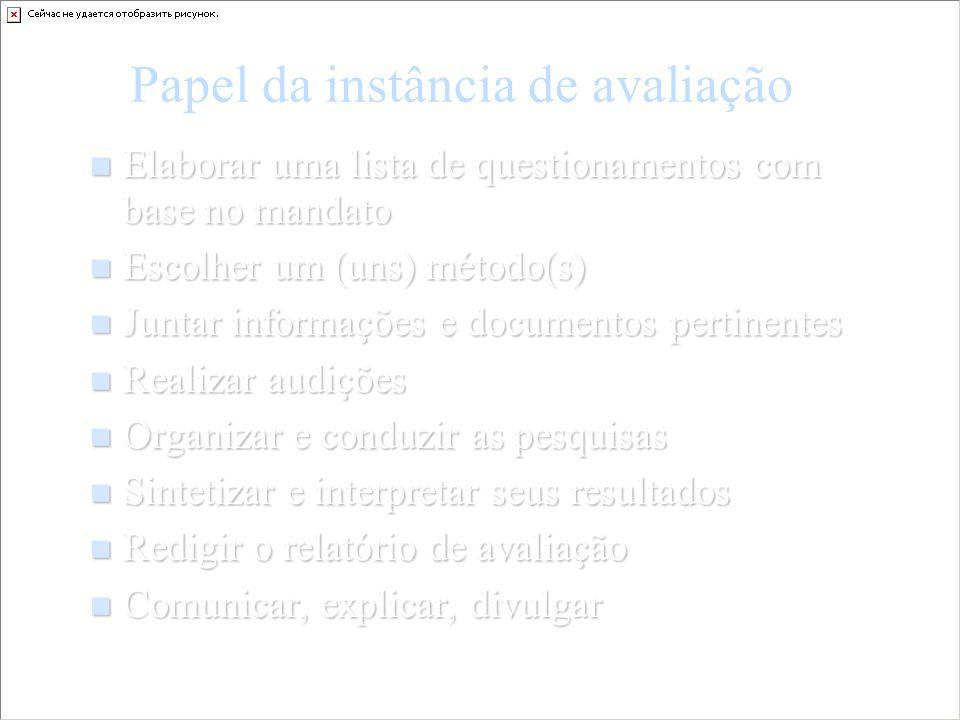 Papel da instância de avaliação Elaborar uma lista de questionamentos com base no mandato Elaborar uma lista de questionamentos com base no mandato Es