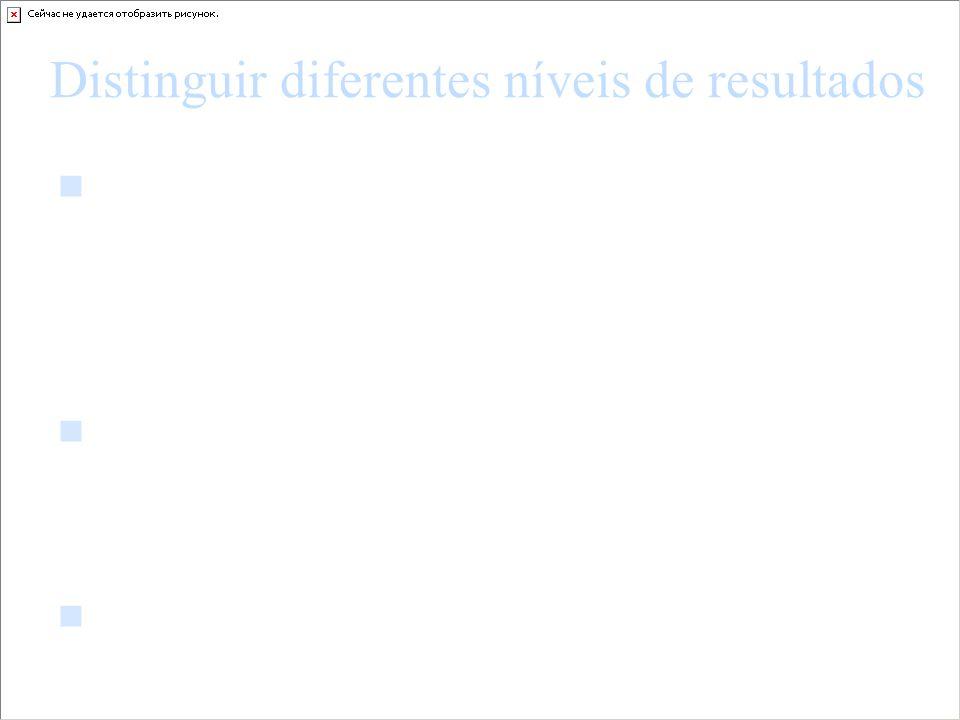 Distinguir diferentes níveis de resultados Outputs (resultados operacionais) : resultado direto da atividade dos serviços, bens e serviços produzidos