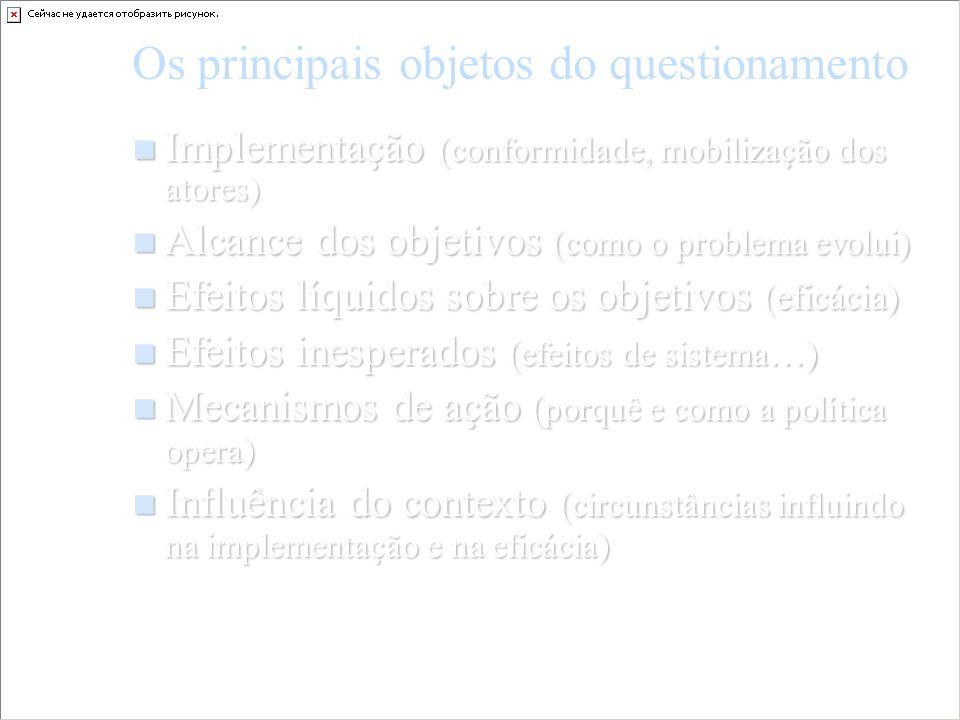 Os principais objetos do questionamento Implementação (conformidade, mobilização dos atores) Implementação (conformidade, mobilização dos atores) Alca