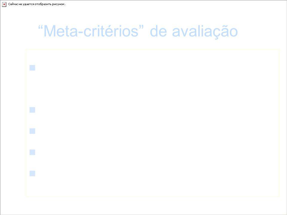 Meta-critérios de avaliação PERTINÊNCIA ( objetivos / finalidades / necessidades ) COERÊNCIA (meios / dispositivo / objetivos) EFICÁCIA ( resultados /