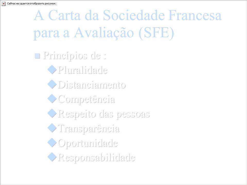 A Carta da Sociedade Francesa para a Avaliação (SFE) Princípios de : Princípios de : Pluralidade Pluralidade Distanciamento Distanciamento Competência