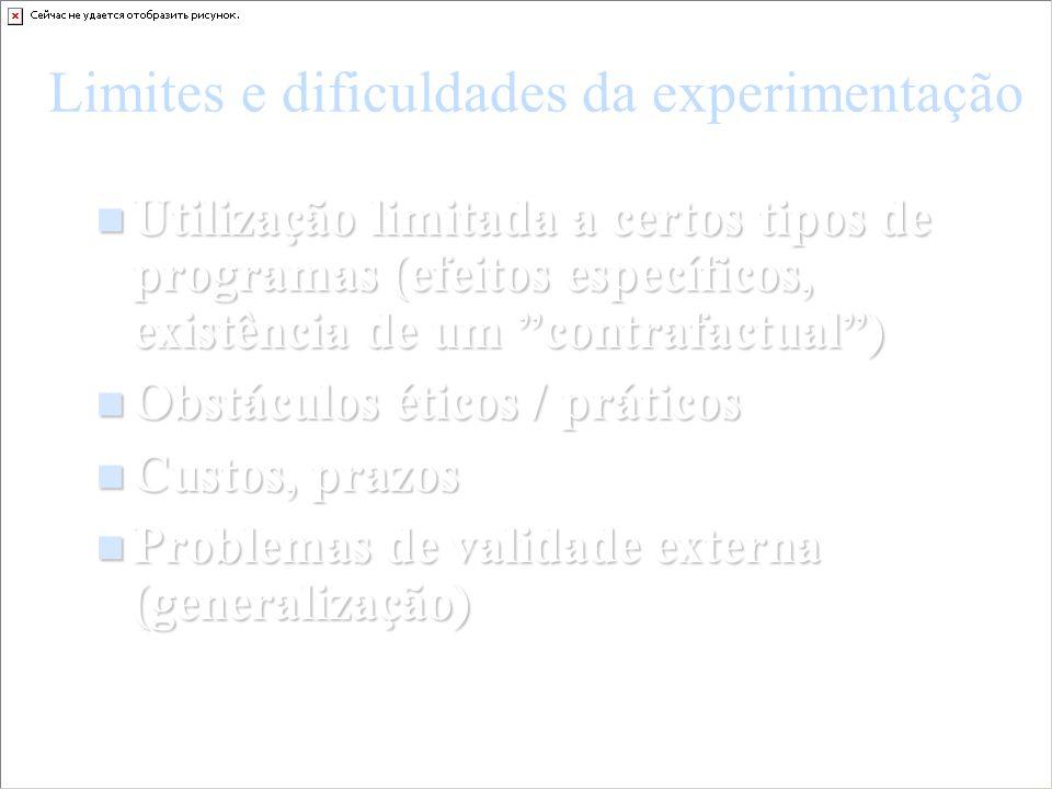 Limites e dificuldades da experimentação Utilização limitada a certos tipos de programas (efeitos específicos, existência de um contrafactual) Utiliza