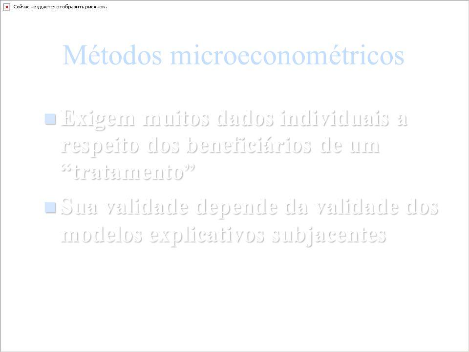 Métodos microeconométricos Exigem muitos dados individuais a respeito dos beneficiários de um tratamento Exigem muitos dados individuais a respeito do