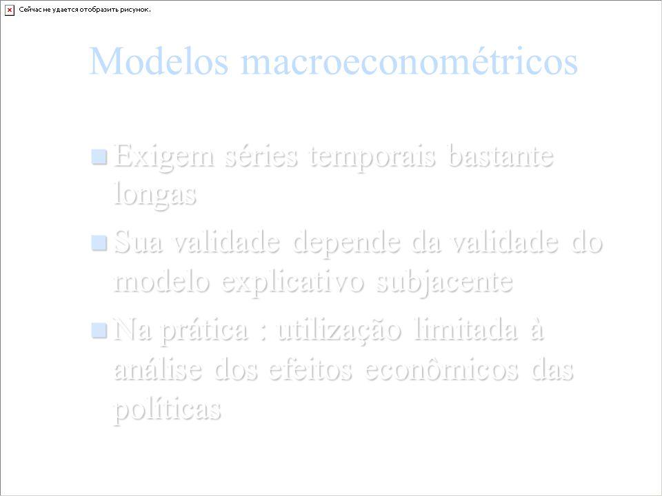 Modelos macroeconométricos Exigem séries temporais bastante longas Exigem séries temporais bastante longas Sua validade depende da validade do modelo