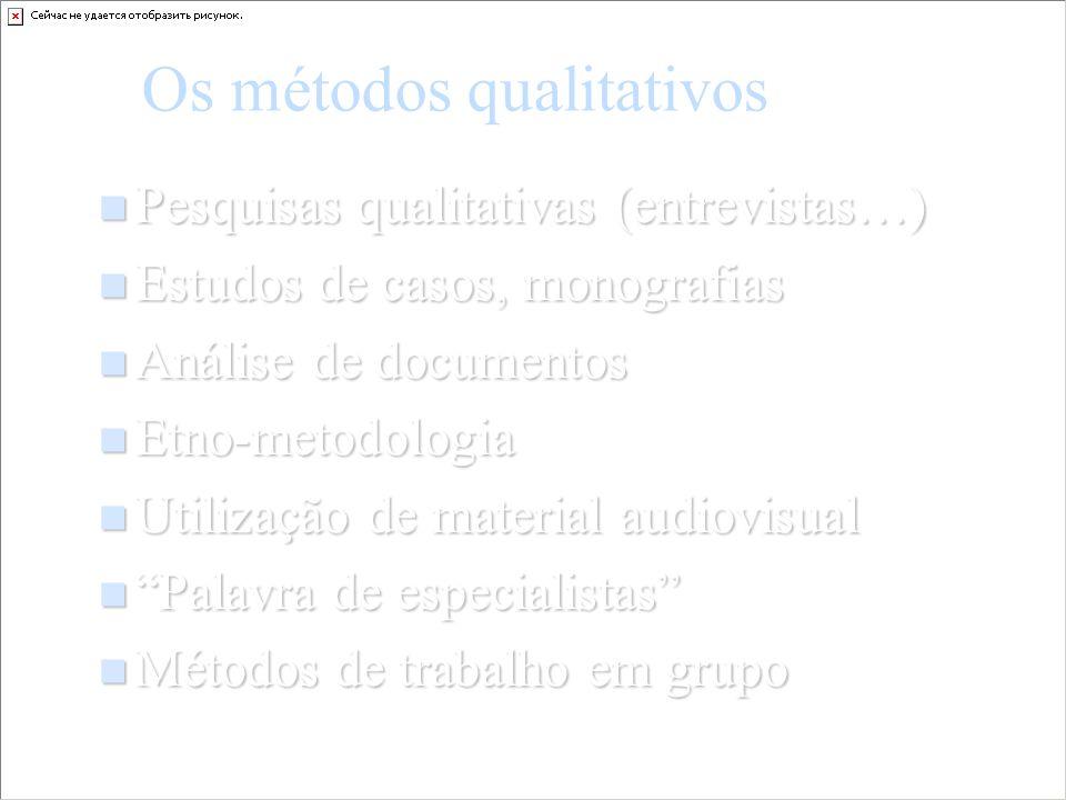 Os métodos qualitativos Pesquisas qualitativas (entrevistas…) Pesquisas qualitativas (entrevistas…) Estudos de casos, monografias Estudos de casos, mo