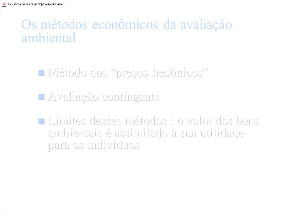 Os métodos econômicos da avaliação ambiental Método dos preços hedônicos Método dos preços hedônicos Avaliação contingente Avaliação contingente Limit