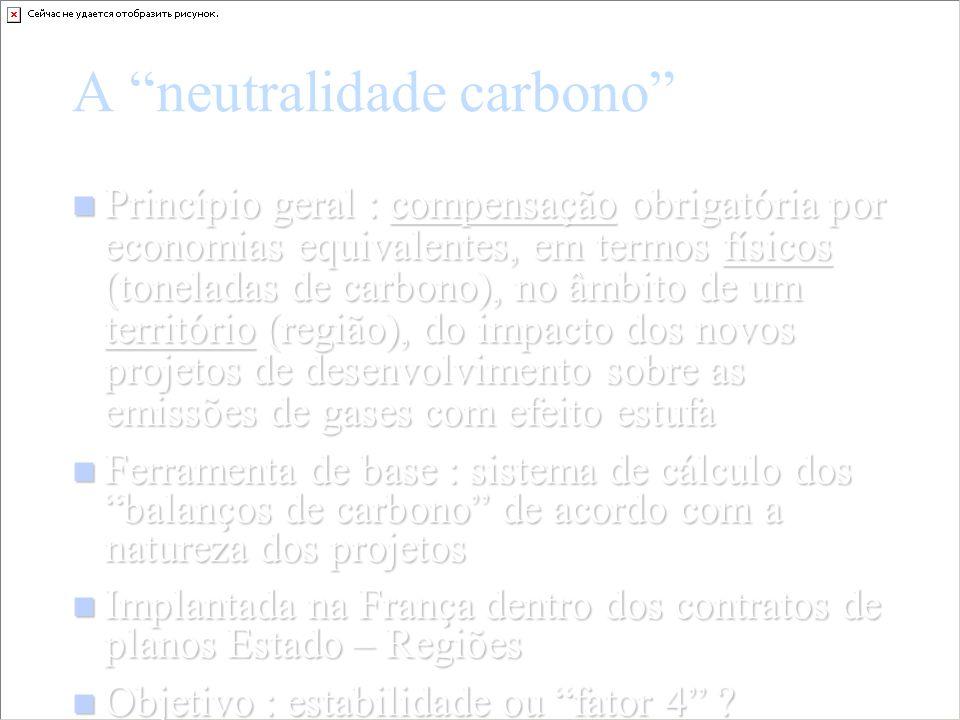A neutralidade carbono Princípio geral : compensação obrigatória por economias equivalentes, em termos físicos (toneladas de carbono), no âmbito de um