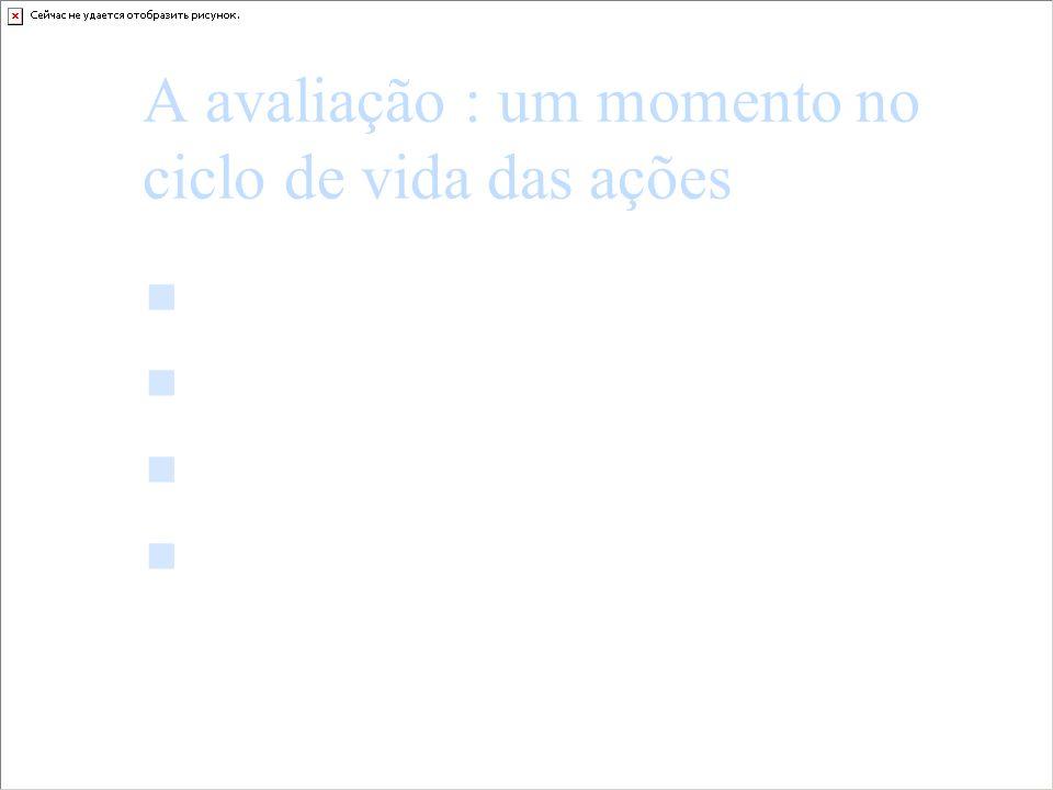 A avaliação : um momento no ciclo de vida das ações Avaliação ex-ante Avaliação concomitante Avaliação a meio caminho Avaliação ex-post
