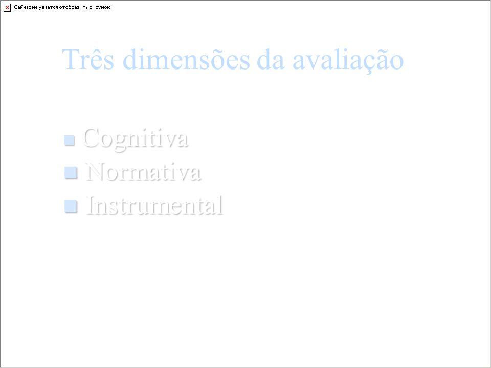 Três dimensões da avaliação Cognitiva Cognitiva Normativa Normativa Instrumental Instrumental