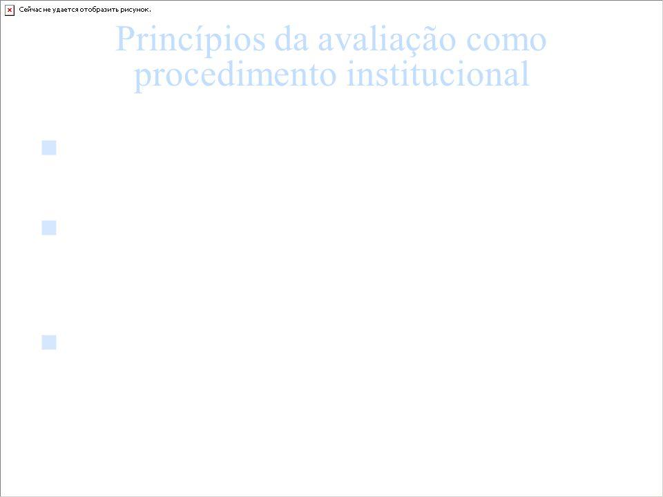 Princípios da avaliação como procedimento institucional A avaliação institucional utiliza os resultados da pesquisa avaliativa Trata-se de um trabalho