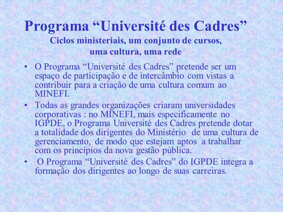 Programa Université des Cadres Ciclos ministeriais, um conjunto de cursos, uma cultura, uma rede O Programa Université des Cadres pretende ser um espaço de participação e de intercâmbio com vistas a contribuir para a criação de uma cultura comum ao MINEFI.