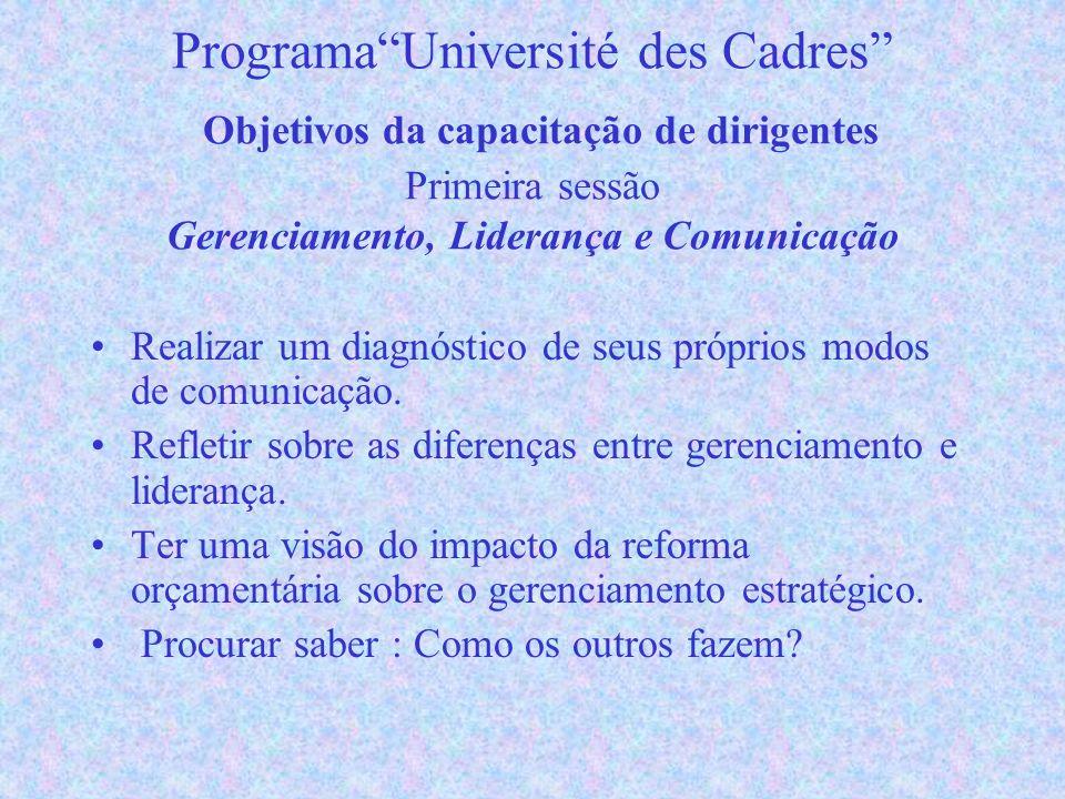 ProgramaUniversité des Cadres Objetivos da capacitação de dirigentes Primeira sessão Gerenciamento, Liderança e Comunicação Realizar um diagnóstico de seus próprios modos de comunicação.