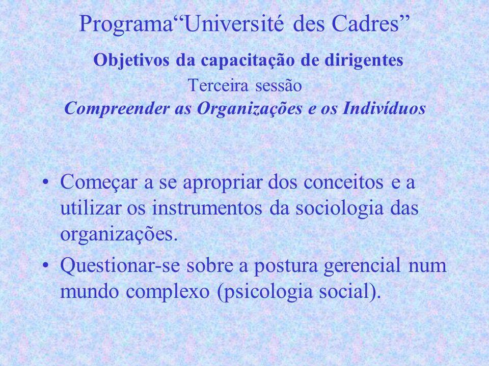 ProgramaUniversité des Cadres Objetivos da capacitação de dirigentes Terceira sessão Compreender as Organizações e os Indivíduos Começar a se apropriar dos conceitos e a utilizar os instrumentos da sociologia das organizações.