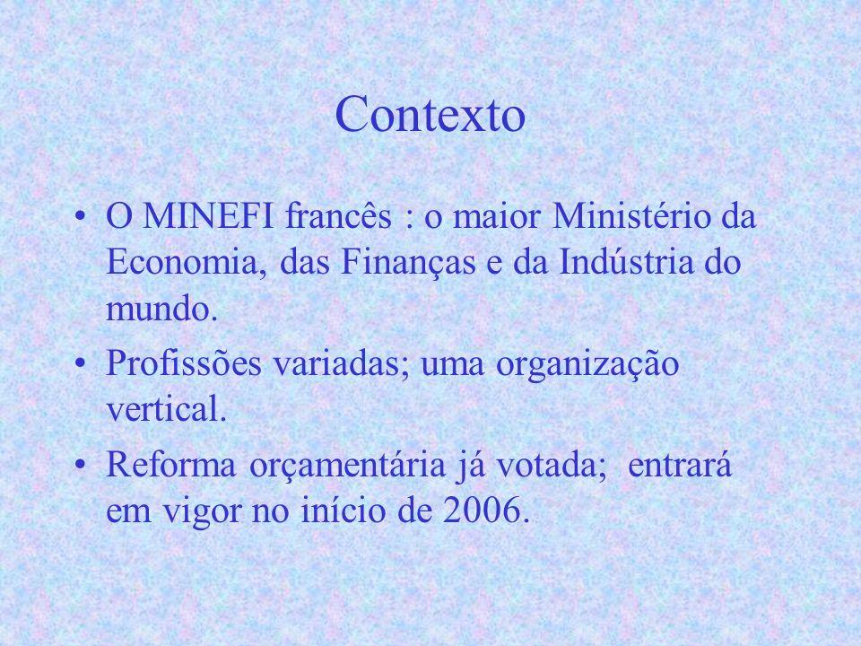 Contexto O MINEFI francês : o maior Ministério da Economia, das Finanças e da Indústria do mundo.