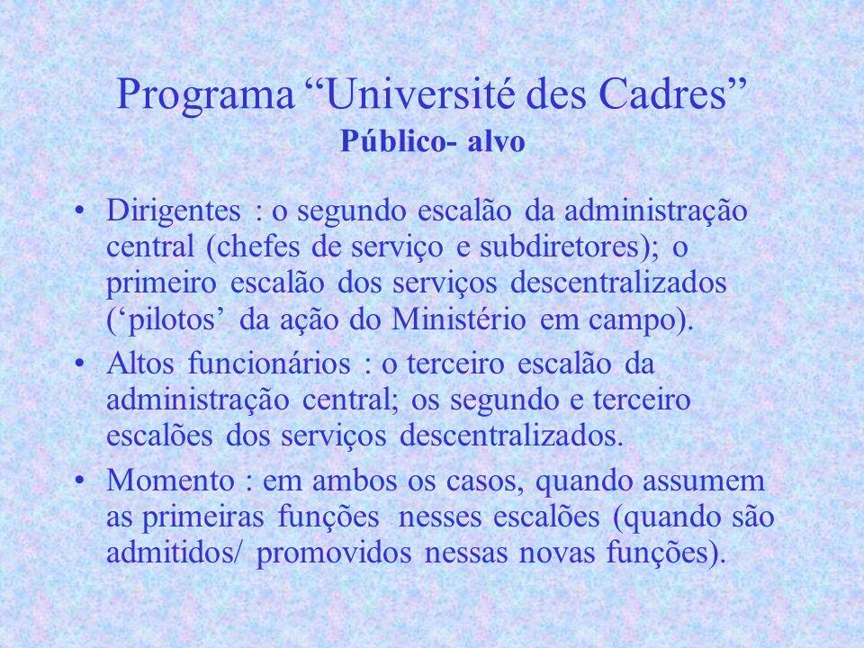 Programa Université des Cadres Público- alvo Dirigentes : o segundo escalão da administração central (chefes de serviço e subdiretores); o primeiro escalão dos serviços descentralizados (pilotos da ação do Ministério em campo).