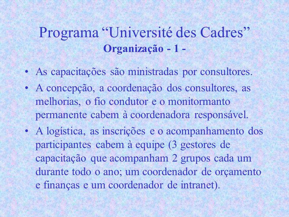Programa Université des Cadres Organização - 1 - As capacitações são ministradas por consultores.