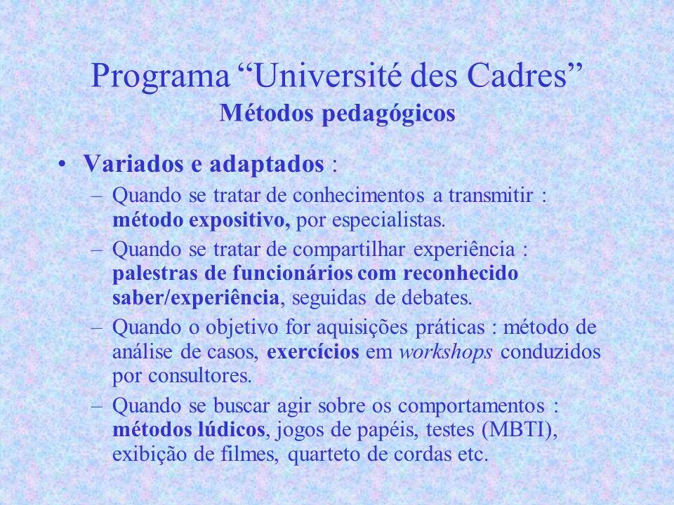Programa Université des Cadres Métodos pedagógicos Variados e adaptados : –Quando se tratar de conhecimentos a transmitir : método expositivo, por especialistas.