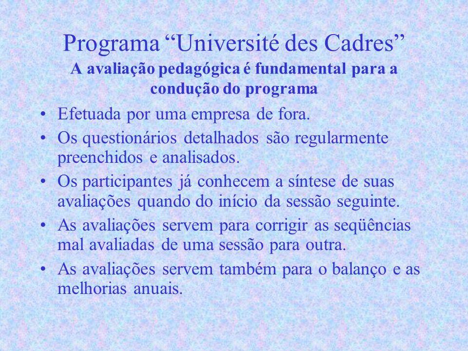 Programa Université des Cadres A avaliação pedagógica é fundamental para a condução do programa Efetuada por uma empresa de fora.