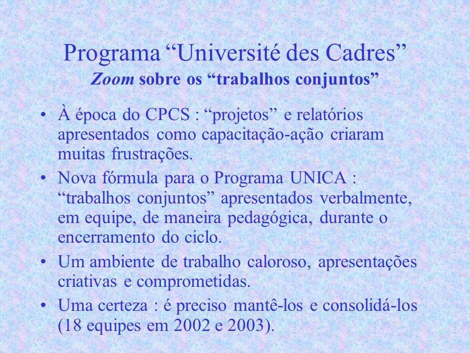 Programa Université des Cadres Zoom sobre os trabalhos conjuntos À época do CPCS : projetos e relatórios apresentados como capacitação-ação criaram muitas frustrações.