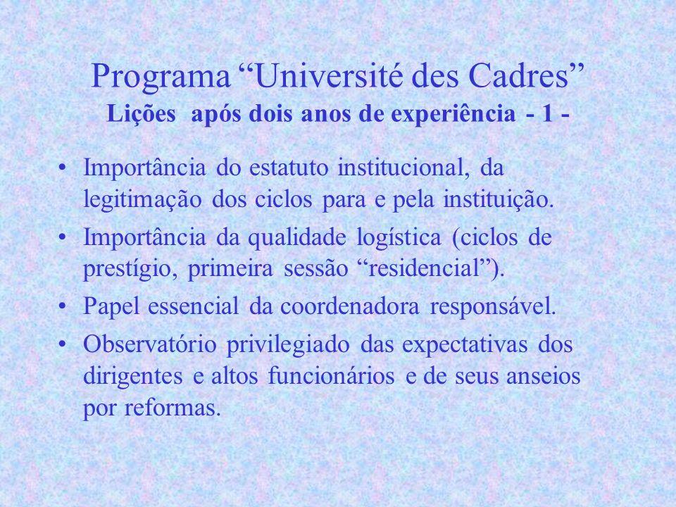 Programa Université des Cadres Lições após dois anos de experiência - 1 - Importância do estatuto institucional, da legitimação dos ciclos para e pela instituição.