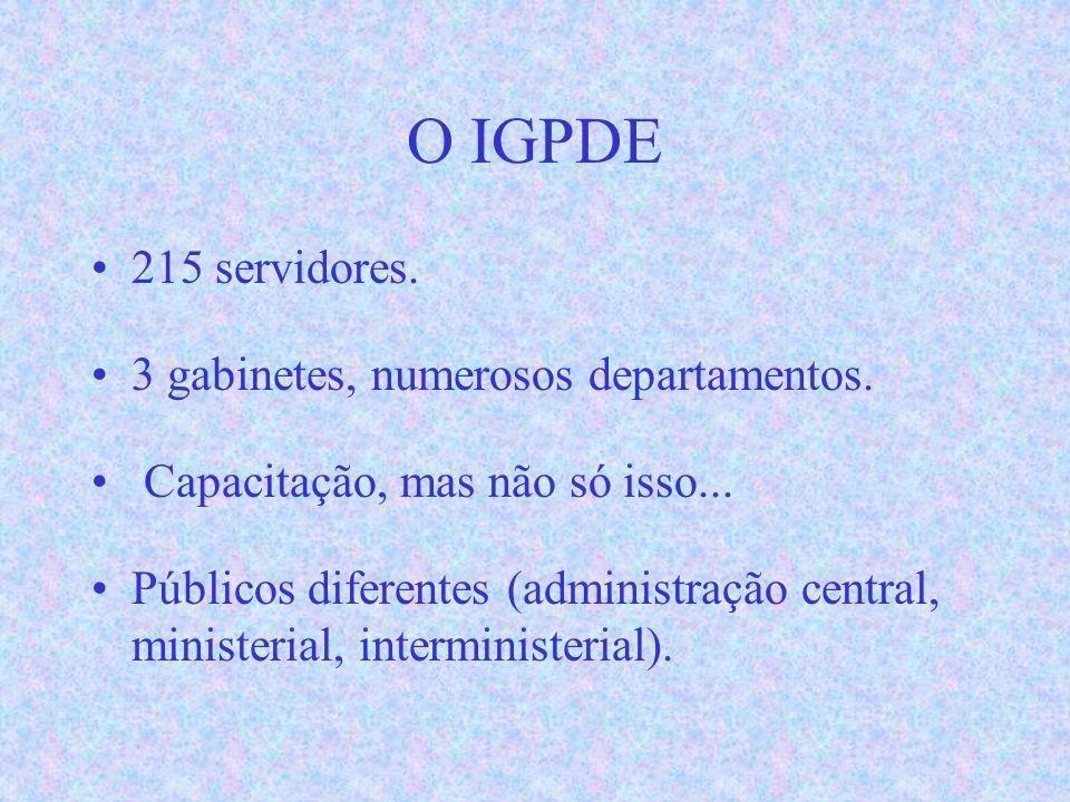 O IGPDE 215 servidores. 3 gabinetes, numerosos departamentos.