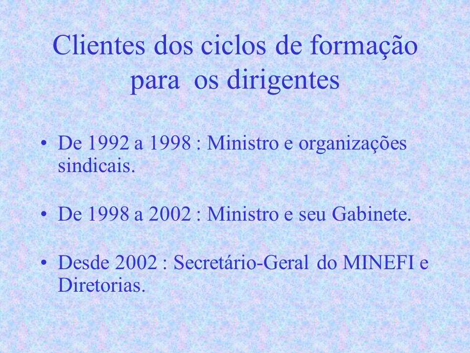 Clientes dos ciclos de formação para os dirigentes De 1992 a 1998 : Ministro e organizações sindicais.