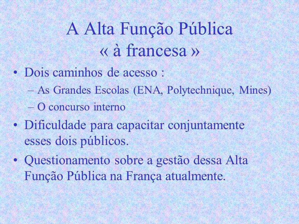 A Alta Função Pública « à francesa » Dois caminhos de acesso : –As Grandes Escolas (ENA, Polytechnique, Mines) –O concurso interno Dificuldade para capacitar conjuntamente esses dois públicos.