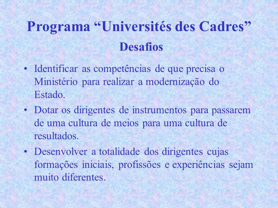 Programa Universités des Cadres Desafios Identificar as competências de que precisa o Ministério para realizar a modernização do Estado.