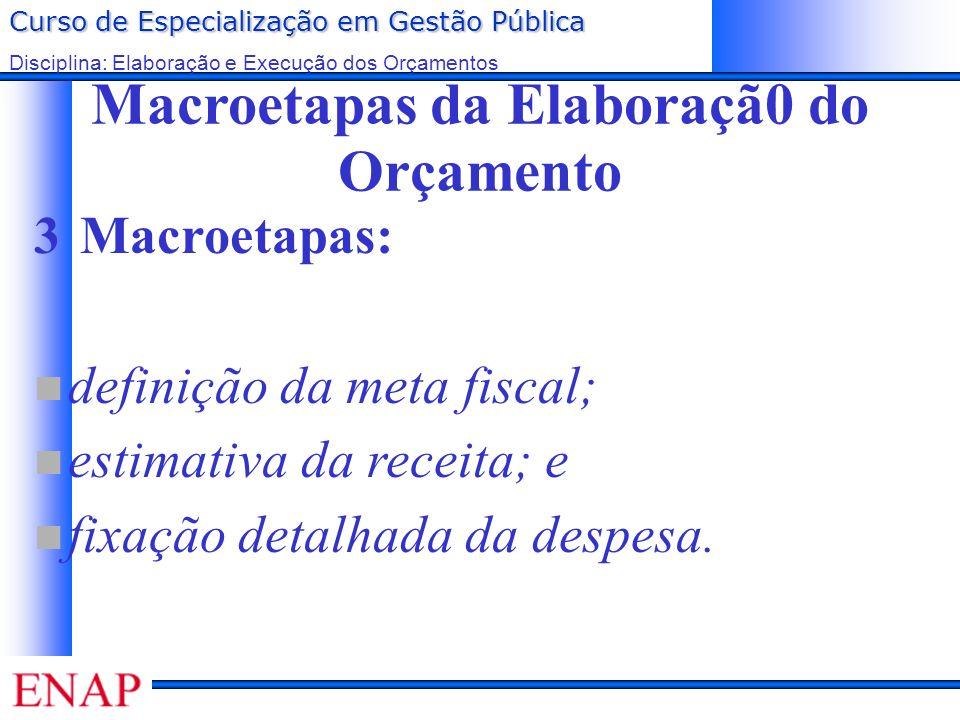 Curso de Especialização em Gestão Pública Disciplina: Elaboração e Execução dos Orçamentos Macroetapas da Elaboraçã0 do Orçamento 3 Macroetapas: defin