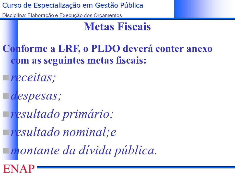 Curso de Especialização em Gestão Pública Disciplina: Elaboração e Execução dos Orçamentos Metas Fiscais Conforme a LRF, o PLDO deverá conter anexo co
