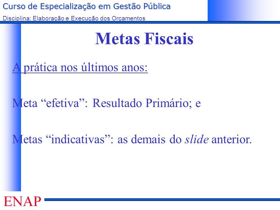 Curso de Especialização em Gestão Pública Disciplina: Elaboração e Execução dos Orçamentos Metas Fiscais A prática nos últimos anos: Meta efetiva: Res