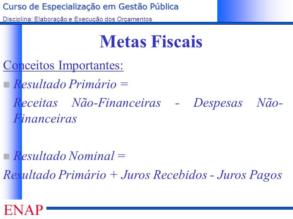 Curso de Especialização em Gestão Pública Disciplina: Elaboração e Execução dos Orçamentos Metas Fiscais Conceitos Importantes: Resultado Primário = R