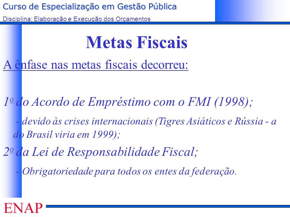 Curso de Especialização em Gestão Pública Disciplina: Elaboração e Execução dos Orçamentos Metas Fiscais A ênfase nas metas fiscais decorreu: 1 o do A