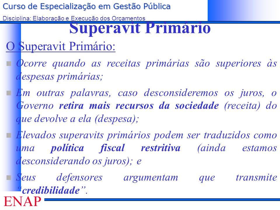 Curso de Especialização em Gestão Pública Disciplina: Elaboração e Execução dos Orçamentos Superavit Primário O Superavit Primário: Ocorre quando as r