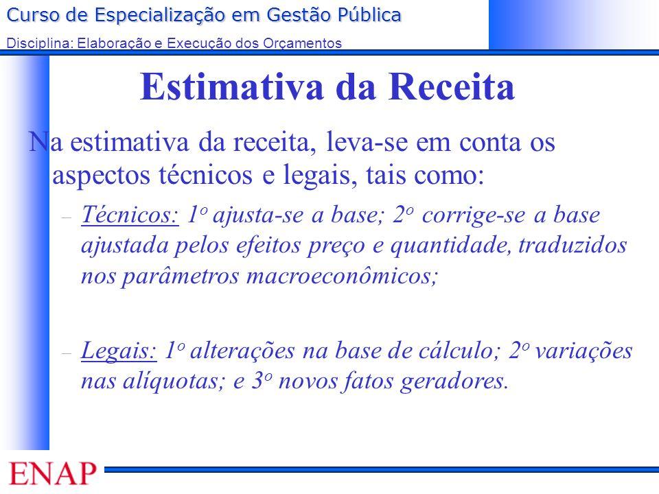 Curso de Especialização em Gestão Pública Disciplina: Elaboração e Execução dos Orçamentos Estimativa da Receita Na estimativa da receita, leva-se em