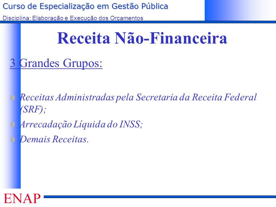Curso de Especialização em Gestão Pública Disciplina: Elaboração e Execução dos Orçamentos Receita Não-Financeira 3 Grandes Grupos: Receitas Administr