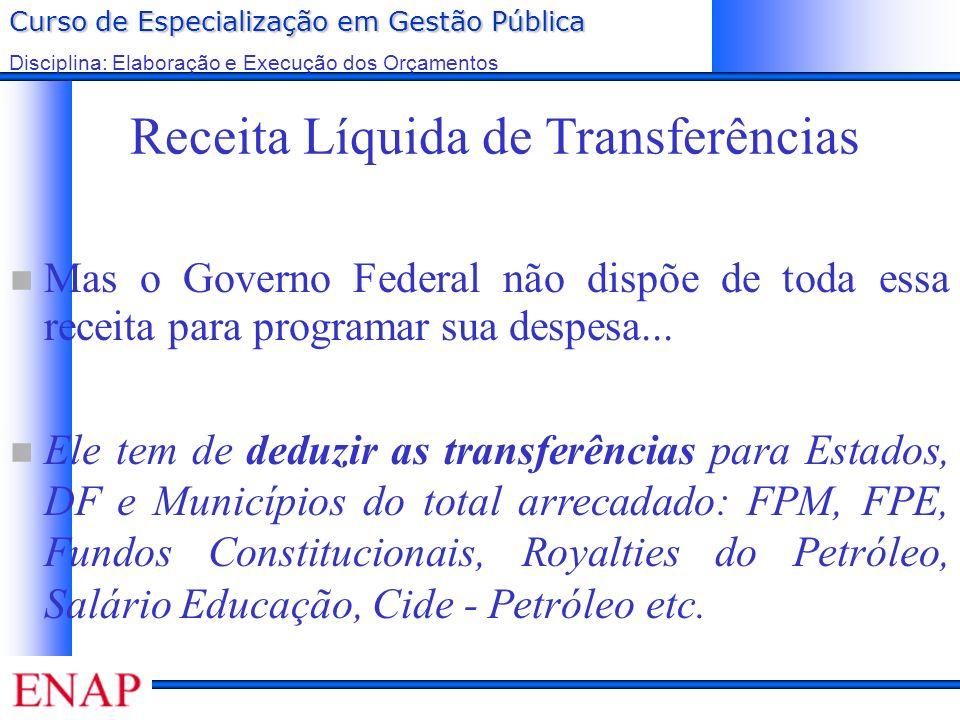 Curso de Especialização em Gestão Pública Disciplina: Elaboração e Execução dos Orçamentos Receita Líquida de Transferências Mas o Governo Federal não