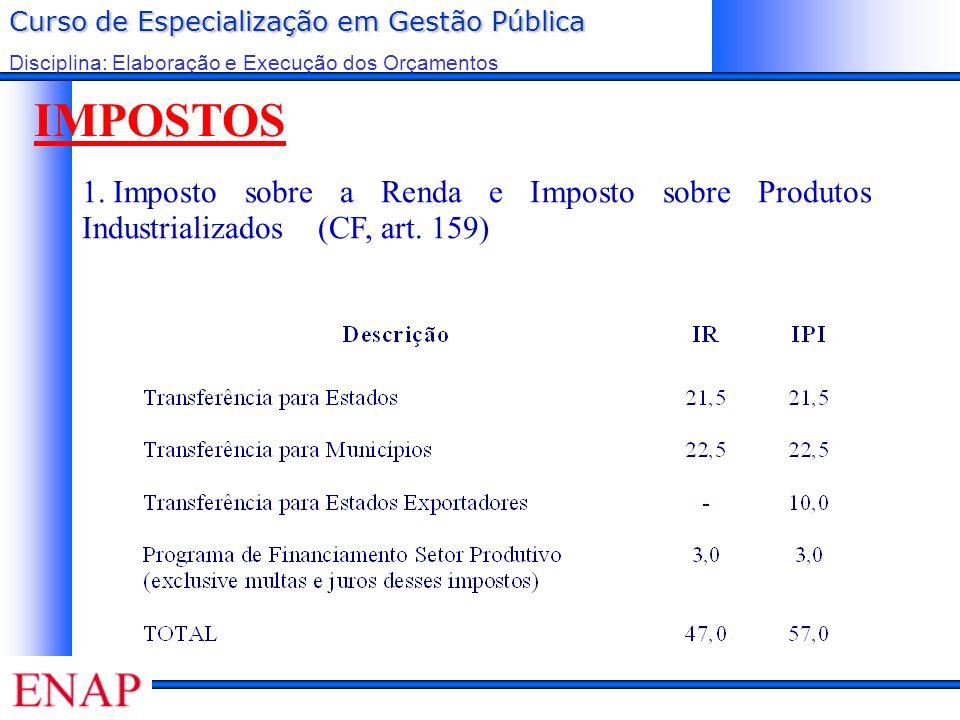 Curso de Especialização em Gestão Pública Disciplina: Elaboração e Execução dos Orçamentos 1.Imposto sobre a Renda e Imposto sobre Produtos Industrial