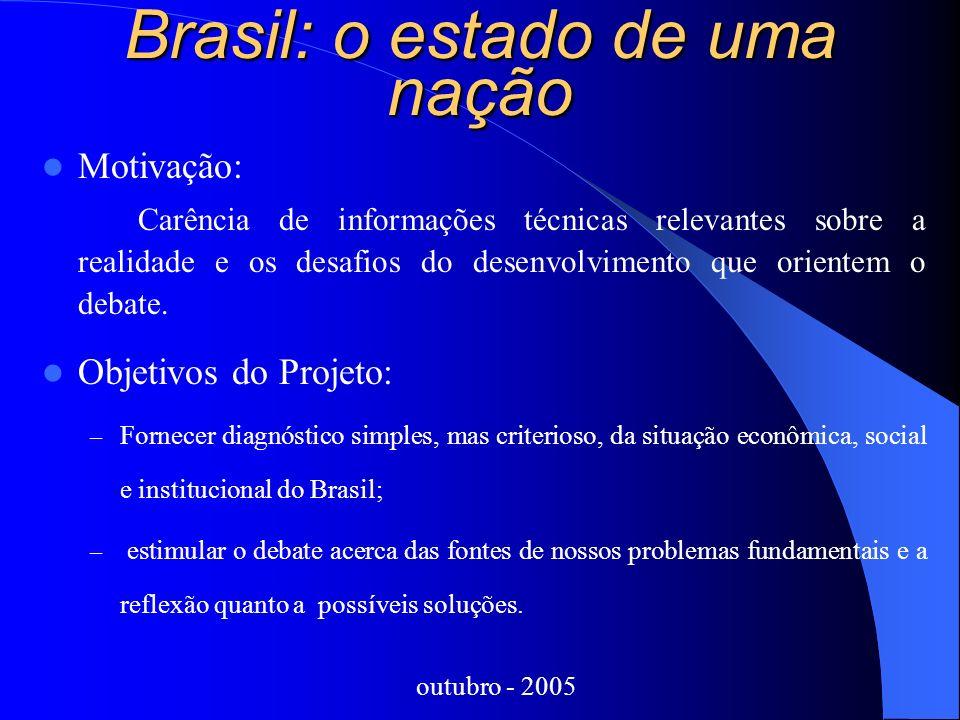 Brasil: o estado de uma nação Motivação: Carência de informações técnicas relevantes sobre a realidade e os desafios do desenvolvimento que orientem o