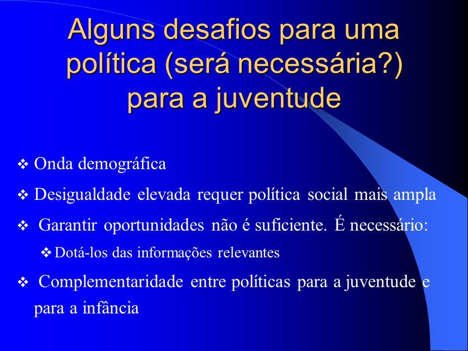 Alguns desafios para uma política (será necessária?) para a juventude Onda demográfica Desigualdade elevada requer política social mais ampla Garantir