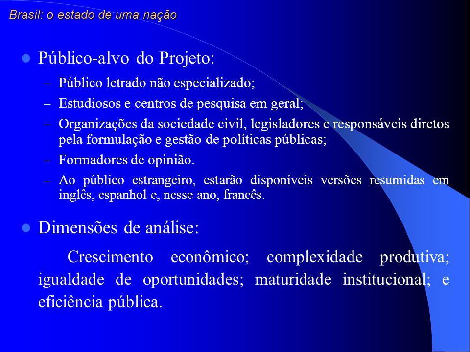 Público-alvo do Projeto: – Público letrado não especializado; – Estudiosos e centros de pesquisa em geral; – Organizações da sociedade civil, legislad