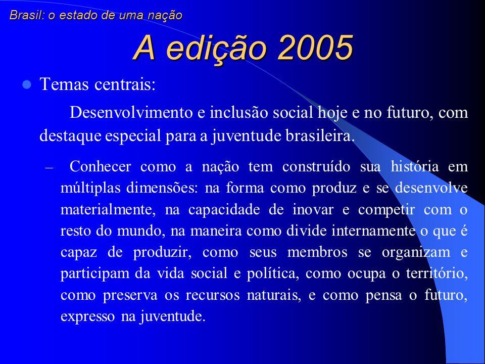 A edição 2005 Temas centrais: Desenvolvimento e inclusão social hoje e no futuro, com destaque especial para a juventude brasileira. – Conhecer como a