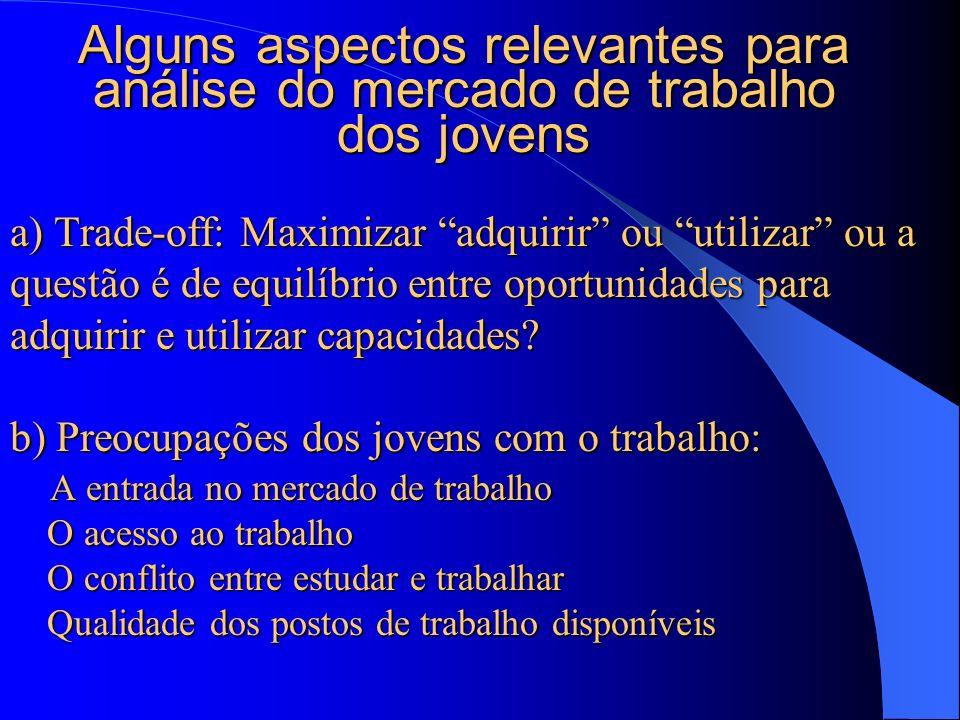 a) Trade-off: Maximizar adquirir ou utilizar ou a questão é de equilíbrio entre oportunidades para adquirir e utilizar capacidades? b) Preocupações do