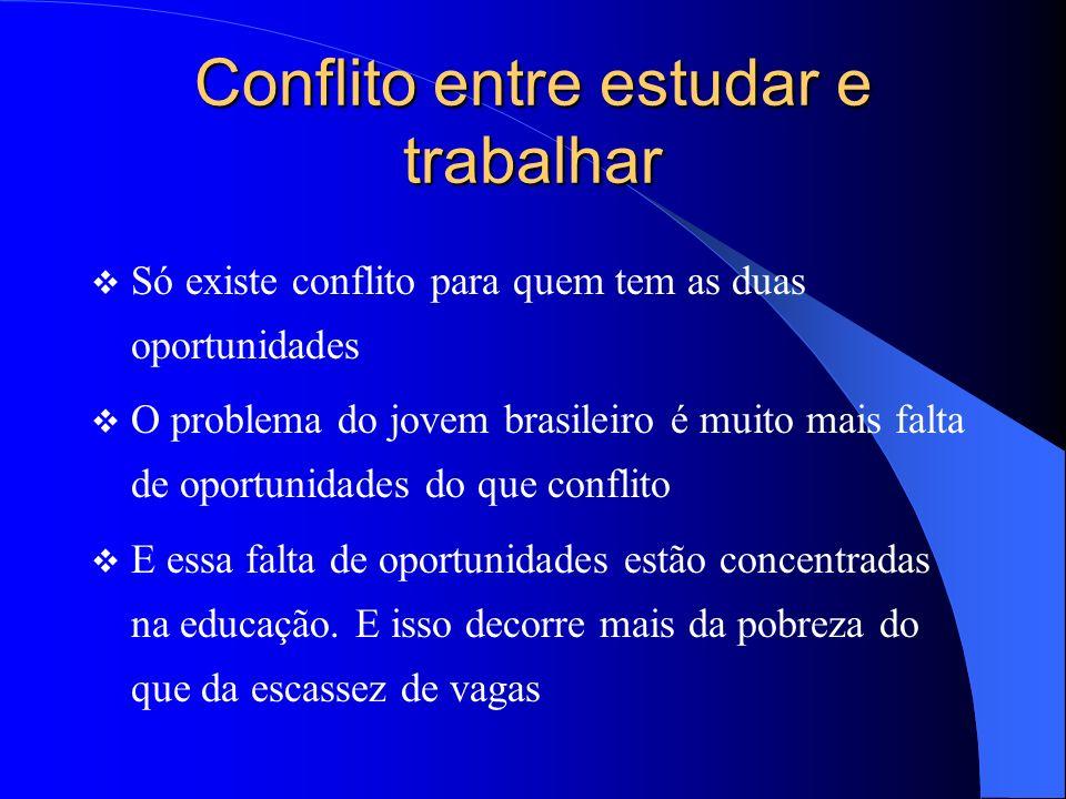 Conflito entre estudar e trabalhar Só existe conflito para quem tem as duas oportunidades O problema do jovem brasileiro é muito mais falta de oportun