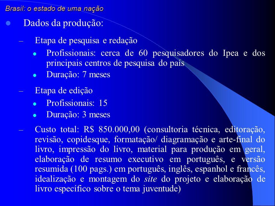 Dados da produção: – Etapa de pesquisa e redação Profissionais: cerca de 60 pesquisadores do Ipea e dos principais centros de pesquisa do país Duração