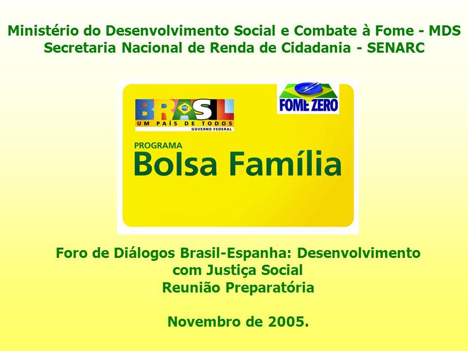 Ministério do Desenvolvimento Social e Combate à Fome - MDS Secretaria Nacional de Renda de Cidadania - SENARC Foro de Diálogos Brasil-Espanha: Desenv