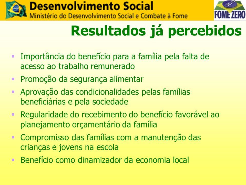 Importância do benefício para a família pela falta de acesso ao trabalho remunerado Promoção da segurança alimentar Aprovação das condicionalidades pe
