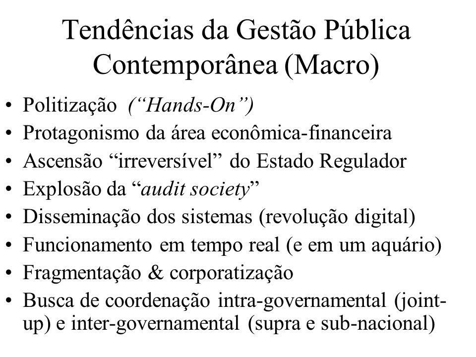 Tendências da Gestão Pública Contemporânea (Macro) Politização (Hands-On) Protagonismo da área econômica-financeira Ascensão irreversível do Estado Re